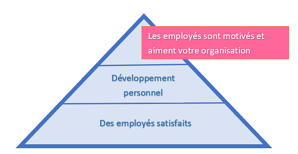 Employee Engagement_F