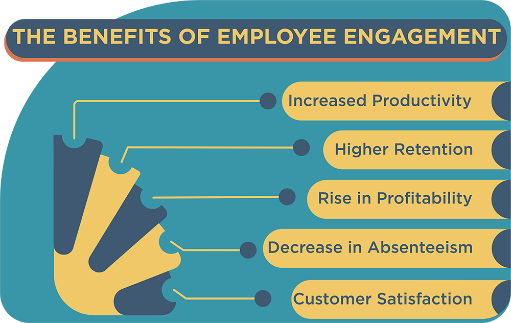 How to Leverage Employee Wisdom for Outstanding Customer Experience