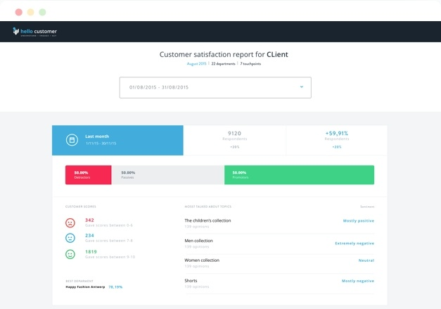 Automated reports by email